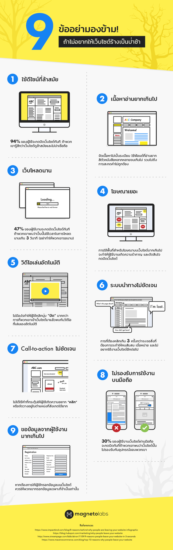 infographic-why people leave your website