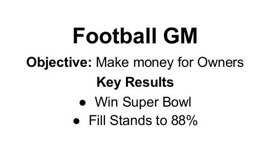 OKR Objective & Key Results