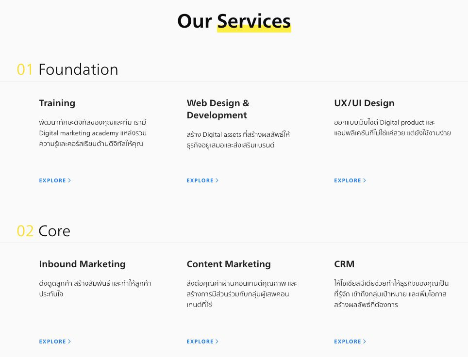 Content Marketing Agency service example