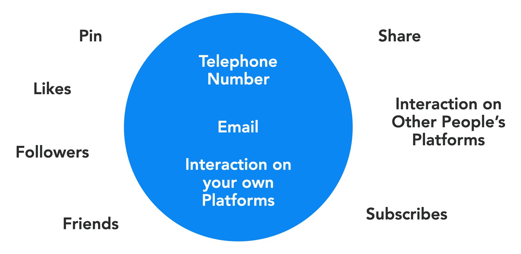 data-inbound-marketing