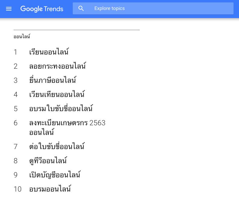 googel-trend-online-catagory