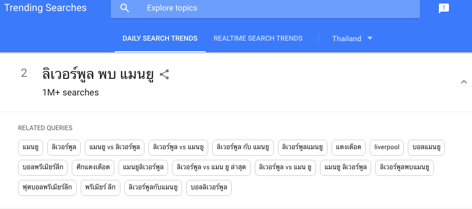 daily-search-trend