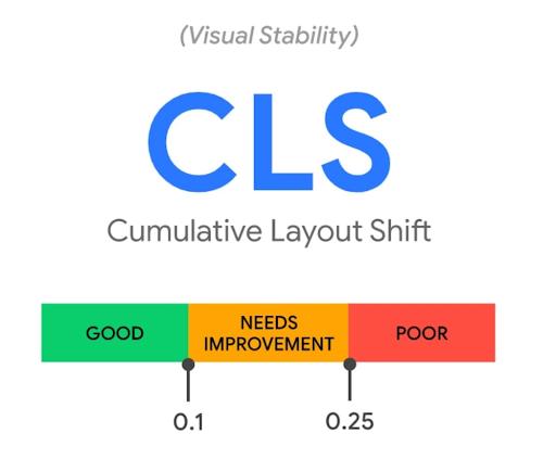 cumulative-layout-shift