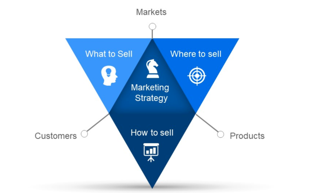 market-strategy